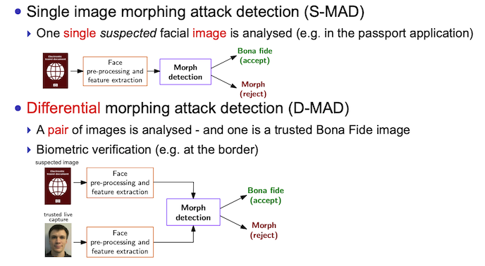 Christoph Busch Projects: Morphing Attack Detection